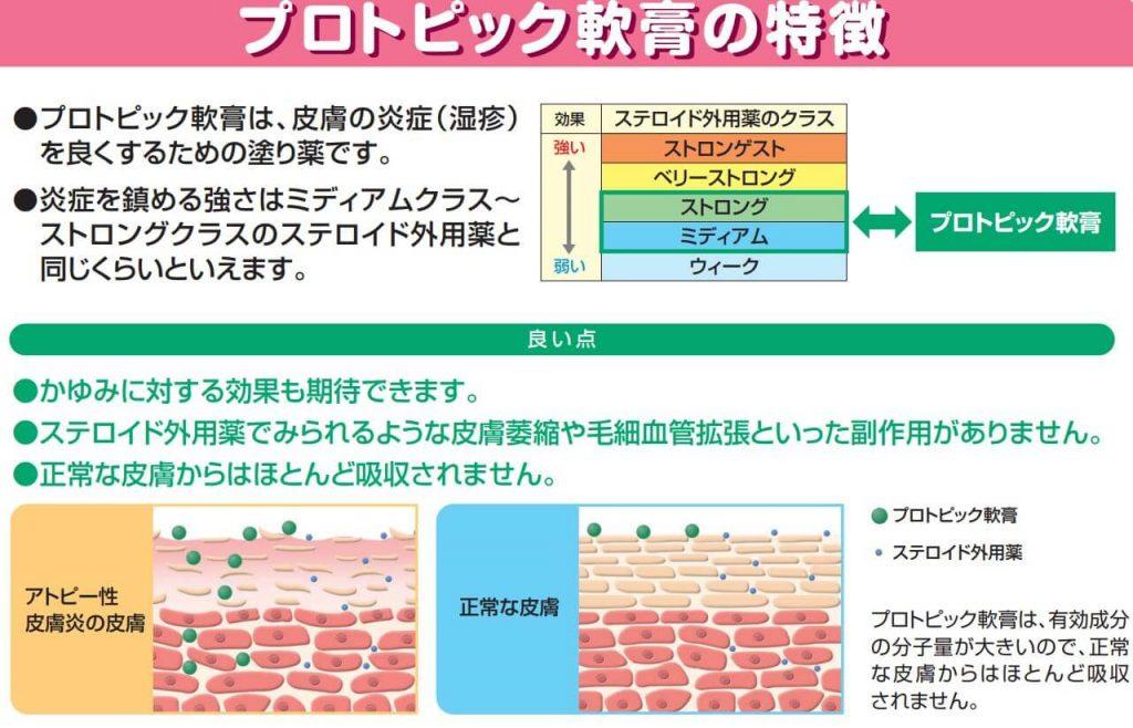 プロトピック軟膏の特徴